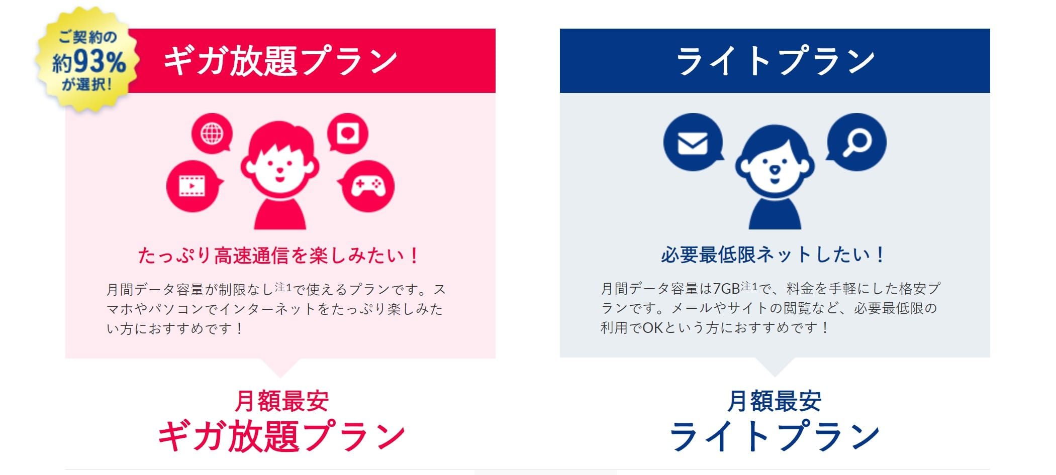 Broad WiMAXとはどんなWiMAX?